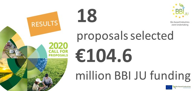 18 new BBI JU projects selected for funding
