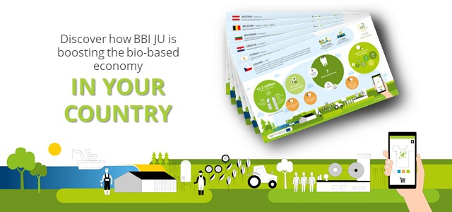 Explore the new country infographics